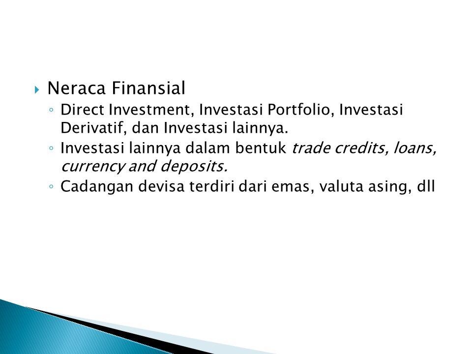  Neraca Finansial ◦ Direct Investment, Investasi Portfolio, Investasi Derivatif, dan Investasi lainnya. ◦ Investasi lainnya dalam bentuk trade credit
