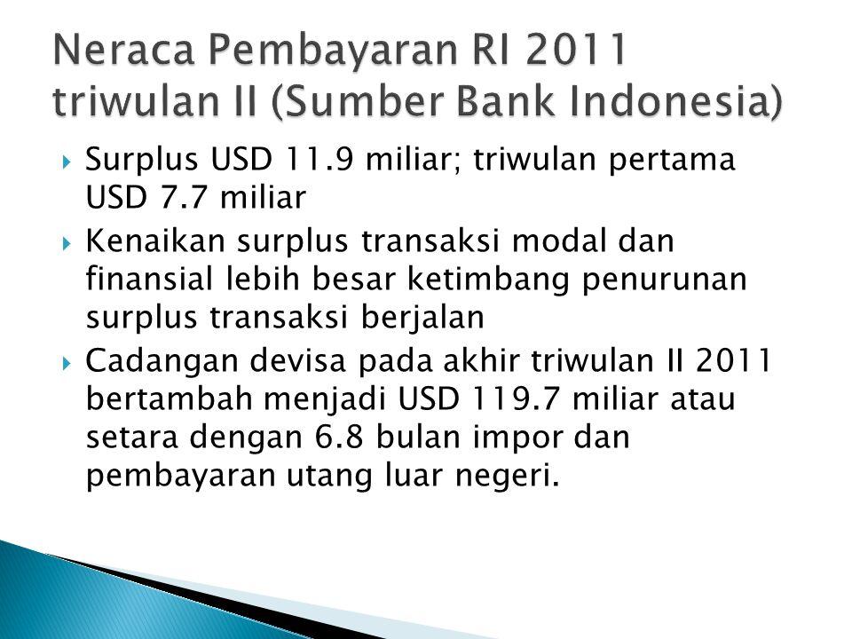  Surplus USD 11.9 miliar; triwulan pertama USD 7.7 miliar  Kenaikan surplus transaksi modal dan finansial lebih besar ketimbang penurunan surplus tr