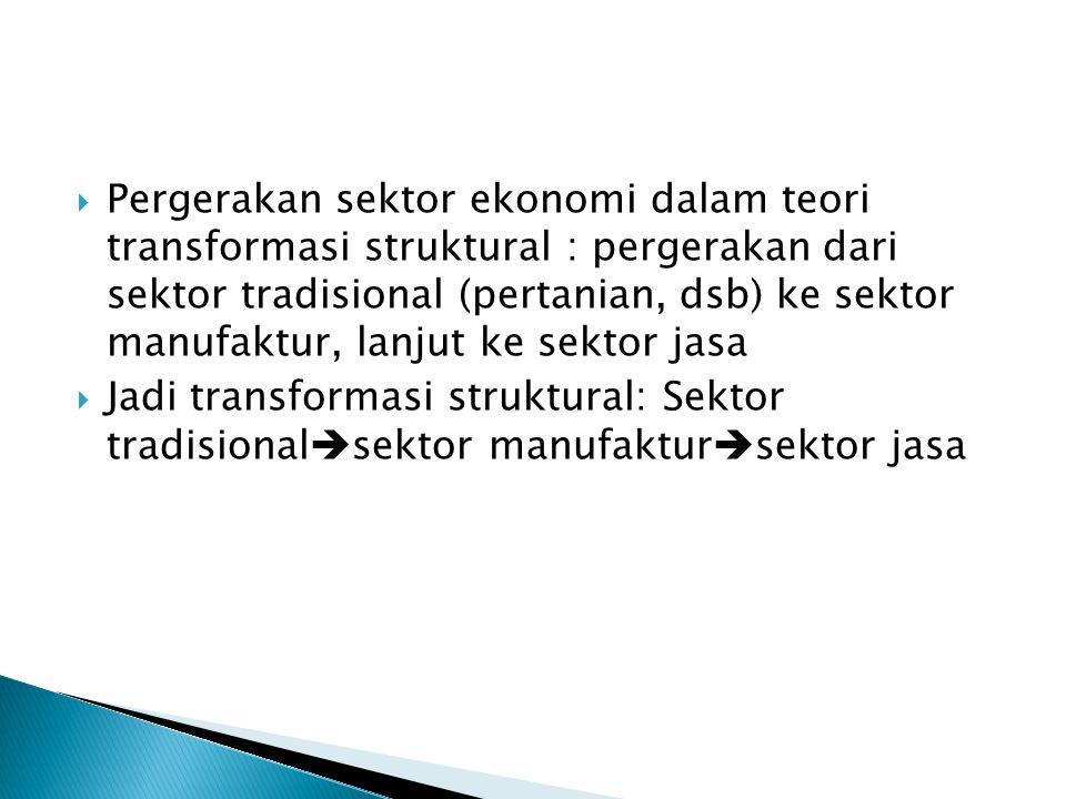  Pergerakan sektor ekonomi dalam teori transformasi struktural : pergerakan dari sektor tradisional (pertanian, dsb) ke sektor manufaktur, lanjut ke