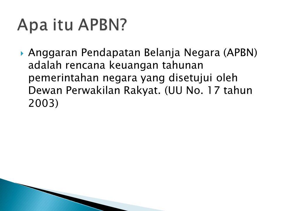  Anggaran Pendapatan Belanja Negara (APBN) adalah rencana keuangan tahunan pemerintahan negara yang disetujui oleh Dewan Perwakilan Rakyat. (UU No. 1