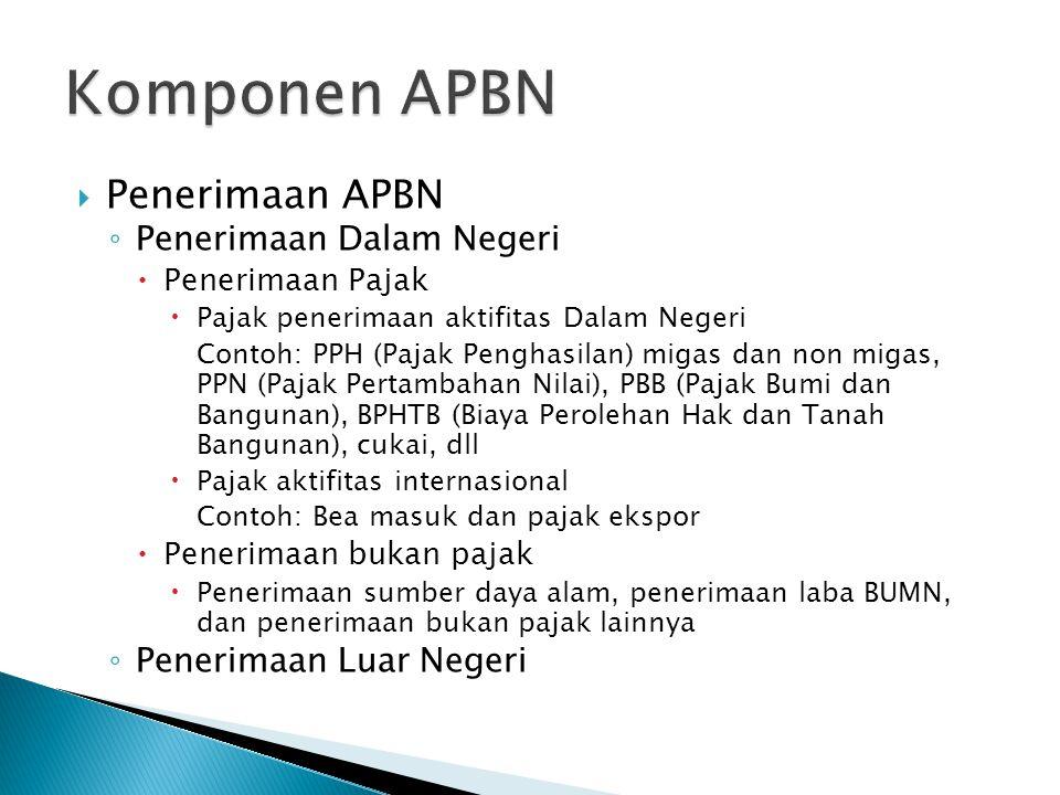  Pengeluaran APBN ◦ Pengeluaran pemerintah pusat  Belanja pegawai, belanja barang, belanja modal, pembayaran utang, Subsidi (BBM dan non BBM), belanja hibah, bantuan sosial, dan belanja lainnya.