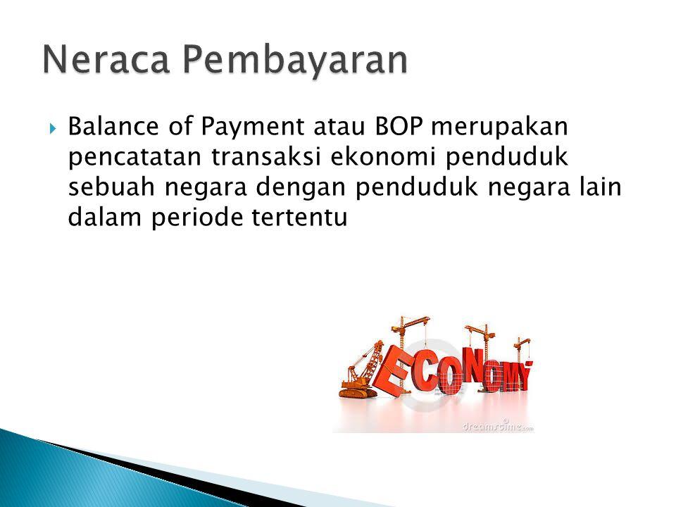  Balance of Payment atau BOP merupakan pencatatan transaksi ekonomi penduduk sebuah negara dengan penduduk negara lain dalam periode tertentu