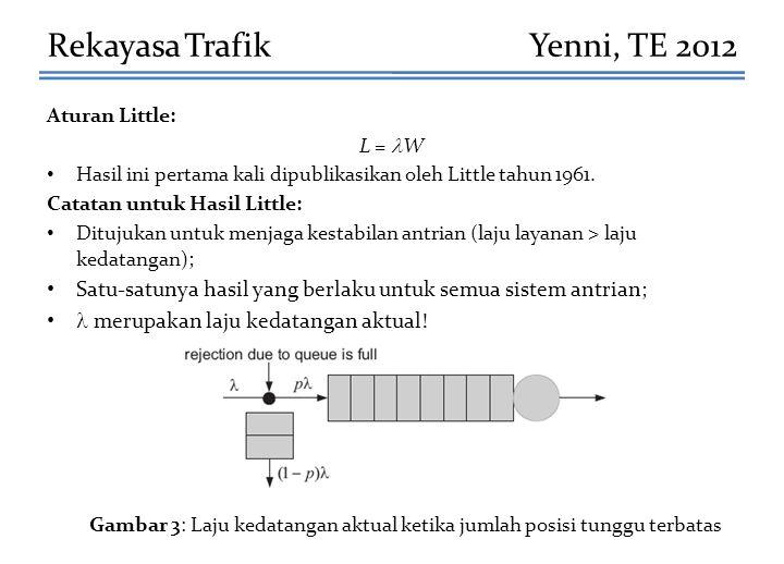 Aturan Little: L = W Hasil ini pertama kali dipublikasikan oleh Little tahun 1961. Catatan untuk Hasil Little: Ditujukan untuk menjaga kestabilan antr