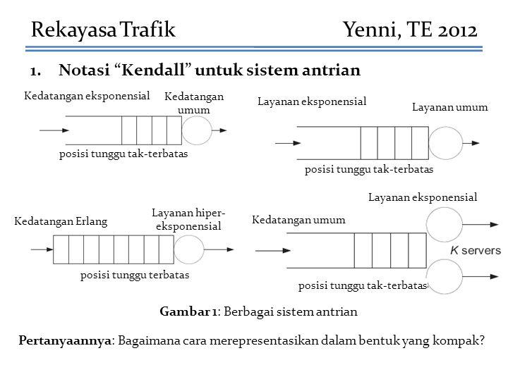 "1.Notasi ""Kendall"" untuk sistem antrian Rekayasa TrafikYenni, TE 2012 Kedatangan eksponensial Layanan eksponensial posisi tunggu tak-terbatas Kedatang"