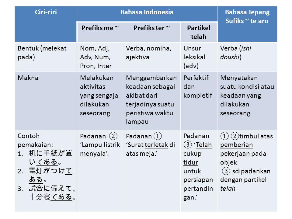 Ciri-ciriBahasa IndonesiaBahasa Jepang Sufiks ~ te aru Prefiks me ~Prefiks ter ~Partikel telah Bentuk (melekat pada) Nom, Adj, Adv, Num, Pron, Inter V