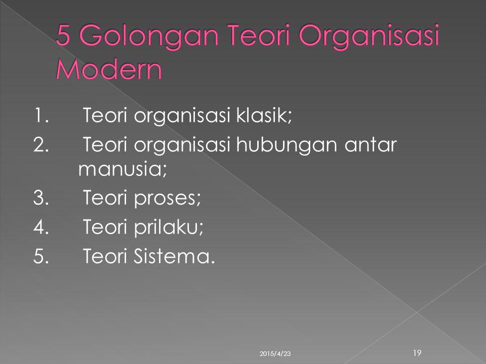 1. Teori organisasi klasik; 2. Teori organisasi hubungan antar manusia; 3. Teori proses; 4. Teori prilaku; 5. Teori Sistema. 2015/4/23 19