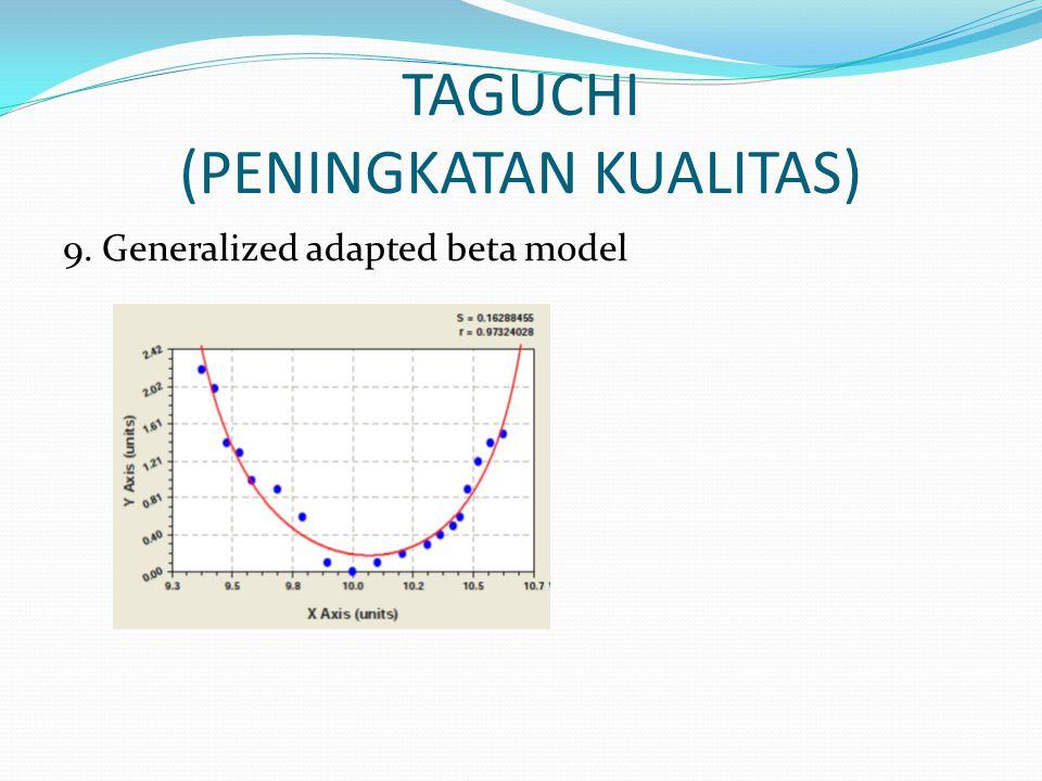 TAGUCHI (PENINGKATAN KUALITAS) 9. Generalized adapted beta model