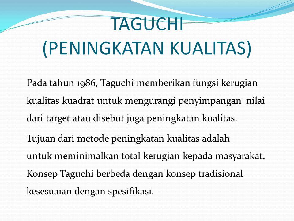 TAGUCHI (PENINGKATAN KUALITAS) Pada tahun 1986, Taguchi memberikan fungsi kerugian kualitas kuadrat untuk mengurangi penyimpangan nilai dari target atau disebut juga peningkatan kualitas.