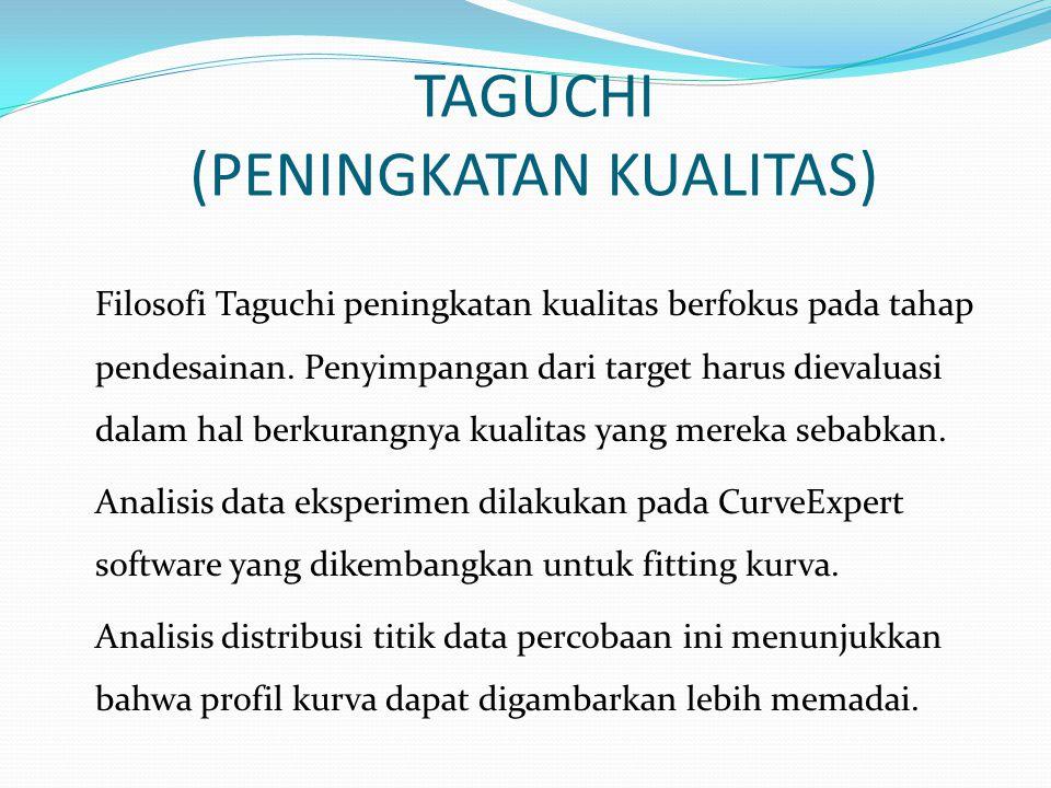 TAGUCHI (PENINGKATAN KUALITAS) Filosofi Taguchi peningkatan kualitas berfokus pada tahap pendesainan. Penyimpangan dari target harus dievaluasi dalam