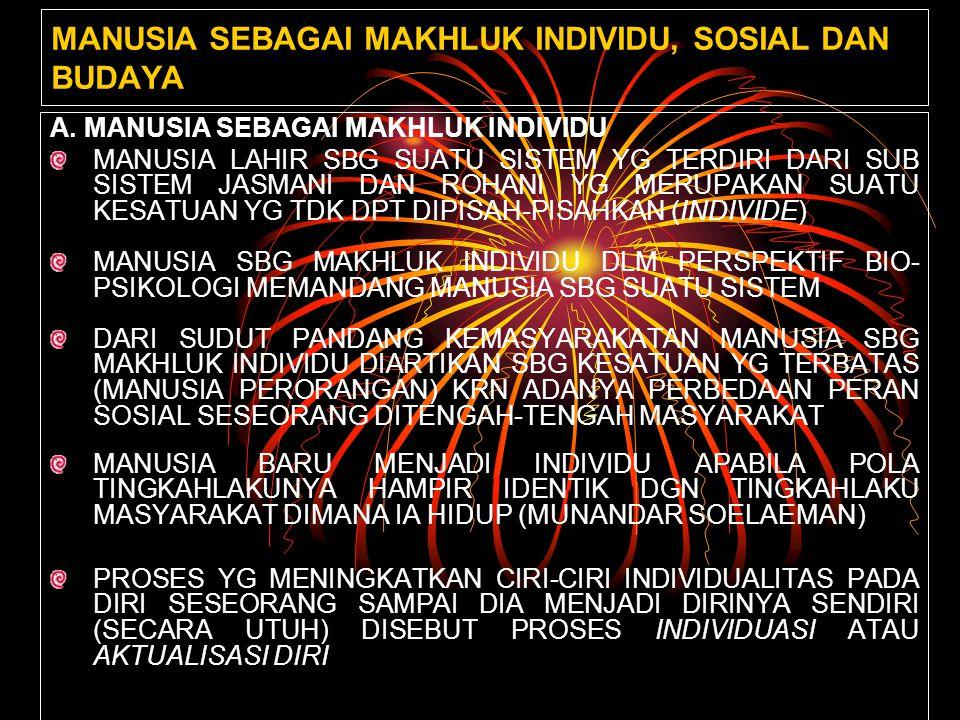 MANUSIA SEBAGAI MAKHLUK INDIVIDU, SOSIAL DAN BUDAYA Lanjutan … B.