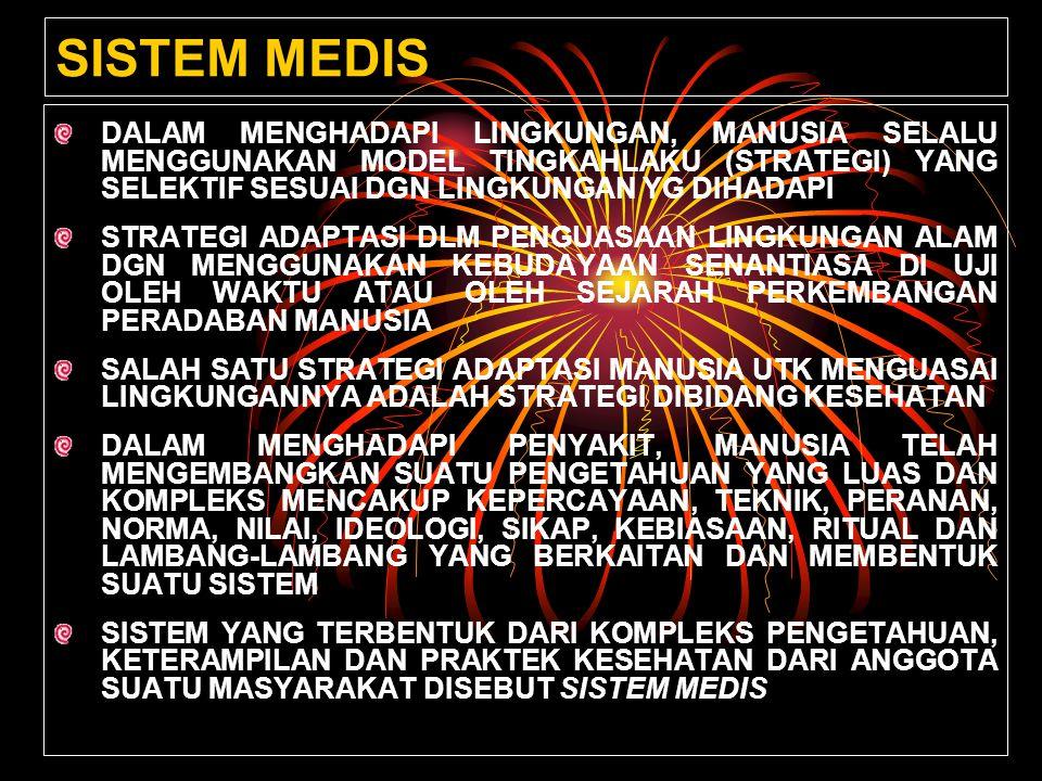 SISTEM MEDIS lanjutan ….