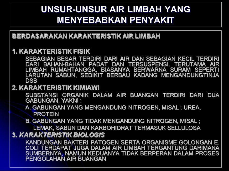 UNSUR-UNSUR AIR LIMBAH YANG MENYEBABKAN PENYAKIT BERDASARAKAN KARAKTERISTIK AIR LIMBAH 1. KARAKTERISTIK FISIK SEBAGIAN BESAR TERDIRI DARI AIR DAN SEBA