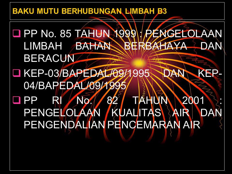 BAKU MUTU BERHUBUNGAN LIMBAH B3  PP No. 85 TAHUN 1999 : PENGELOLAAN LIMBAH BAHAN BERBAHAYA DAN BERACUN  KEP-03/BAPEDAL/09/1995 DAN KEP- 04/BAPEDAL/0