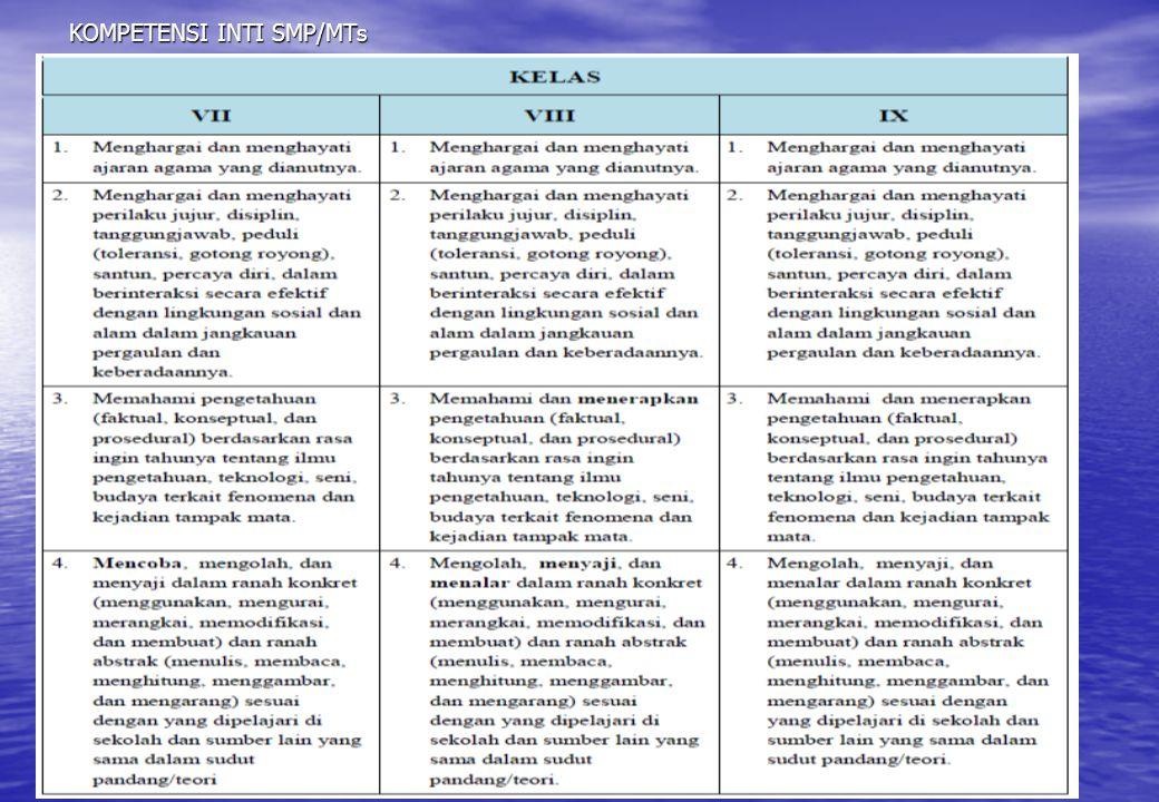 KOMPETENSI INTI SMP/MTs