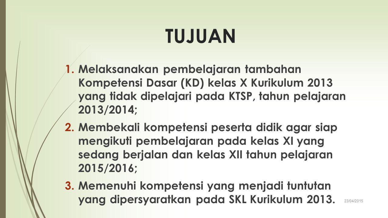 23/04/2015 TUJUAN 1.Melaksanakan pembelajaran tambahan Kompetensi Dasar (KD) kelas X Kurikulum 2013 yang tidak dipelajari pada KTSP, tahun pelajaran 2