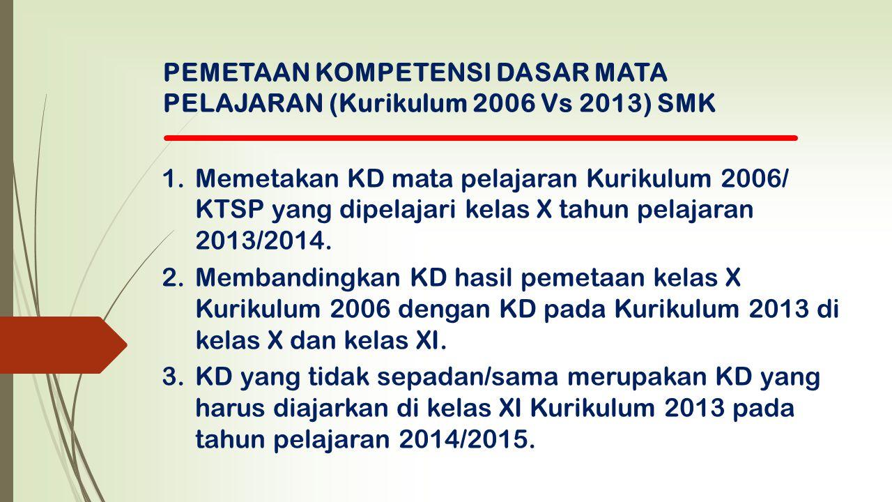 PEMETAAN KOMPETENSI DASAR MATA PELAJARAN (Kurikulum 2006 Vs 2013) SMK 1.Memetakan KD mata pelajaran Kurikulum 2006/ KTSP yang dipelajari kelas X tahun