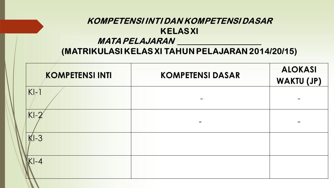 KOMPETENSI INTIKOMPETENSI DASAR ALOKASI WAKTU (JP) KI-1 -- KI-2 -- KI-3 KI-4 KOMPETENSI INTI DAN KOMPETENSI DASAR KELAS XI MATA PELAJARAN ____________