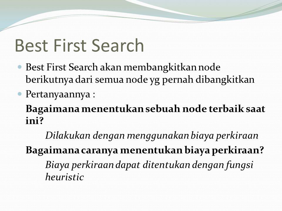 Best First Search Best First Search akan membangkitkan node berikutnya dari semua node yg pernah dibangkitkan Pertanyaannya : Bagaimana menentukan seb