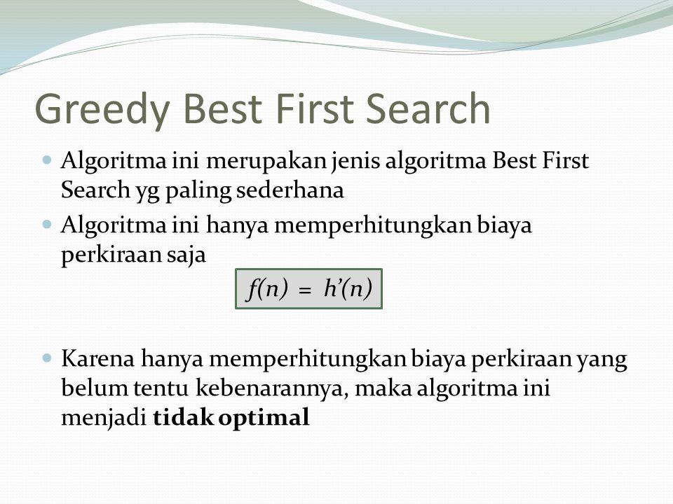 Greedy Best First Search Algoritma ini merupakan jenis algoritma Best First Search yg paling sederhana Algoritma ini hanya memperhitungkan biaya perki