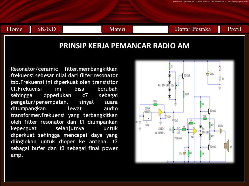 SK/KD Standar Kompetensi Mengapresiasi pesawat penerima radio 3 transistor Kompetensi Dasar Mengenal bagian-bagian radio 3 transistor Resonator/cerami