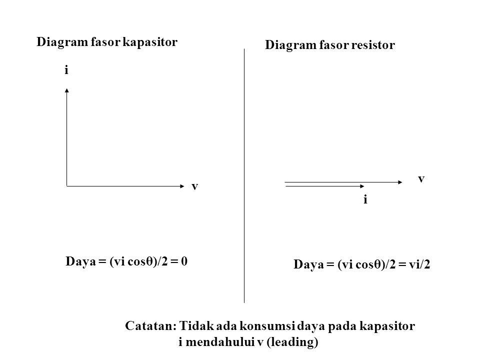 Diagram fasor kapasitor v i Daya = (vi cosθ)/2 = 0 Diagram fasor resistor v i Daya = (vi cosθ)/2 = vi/2 Catatan: Tidak ada konsumsi daya pada kapasito