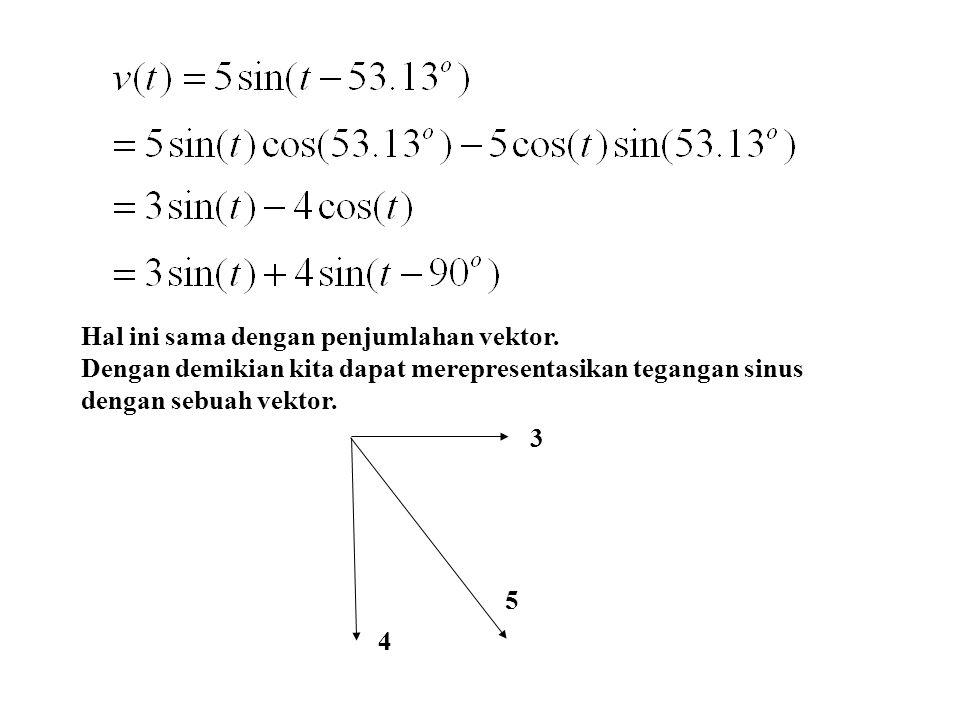 Hal ini sama dengan penjumlahan vektor. Dengan demikian kita dapat merepresentasikan tegangan sinus dengan sebuah vektor. 4 3 5