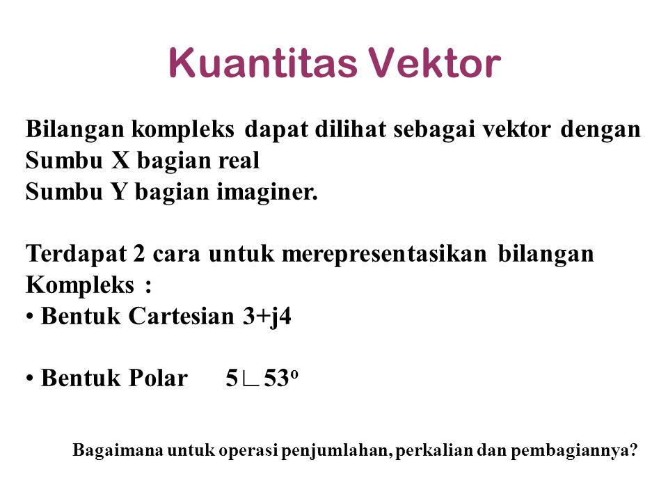 Kuantitas Vektor Bilangan kompleks dapat dilihat sebagai vektor dengan Sumbu X bagian real Sumbu Y bagian imaginer. Terdapat 2 cara untuk merepresenta