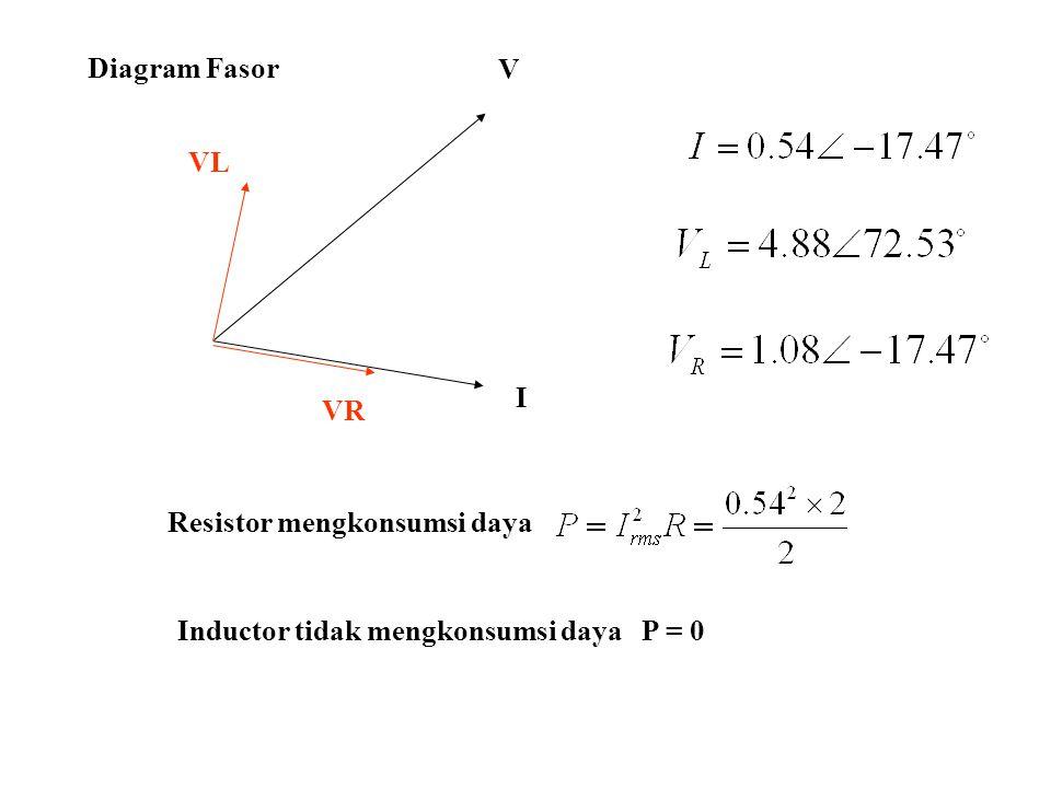 V I VR VL Diagram Fasor Resistor mengkonsumsi daya Inductor tidak mengkonsumsi daya P = 0