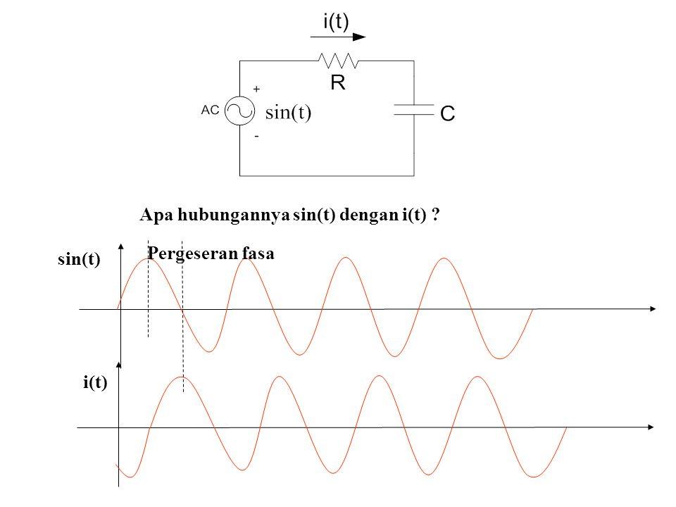 s = 4 + j3 jωjω σ 3 4 Bentuk Rectangular :4 + j3 Bentuk Polar : magnitude=5, sudut = 37 O
