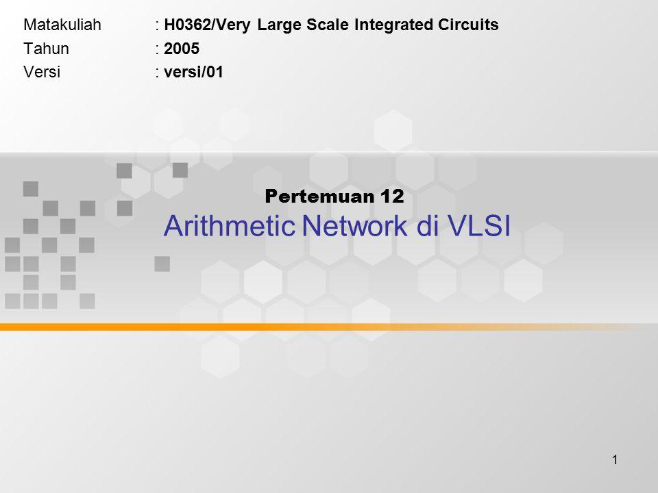 2 Learning Outcomes Pada Akhir pertemuan ini, diharapkan mahasiswa akan dapat menerapkan gerbang logik, switching logik, dan atau struktur deskripsi Verilog untuk membangun rangkaian arithmetic sederhana dalam CMOS VLSI.