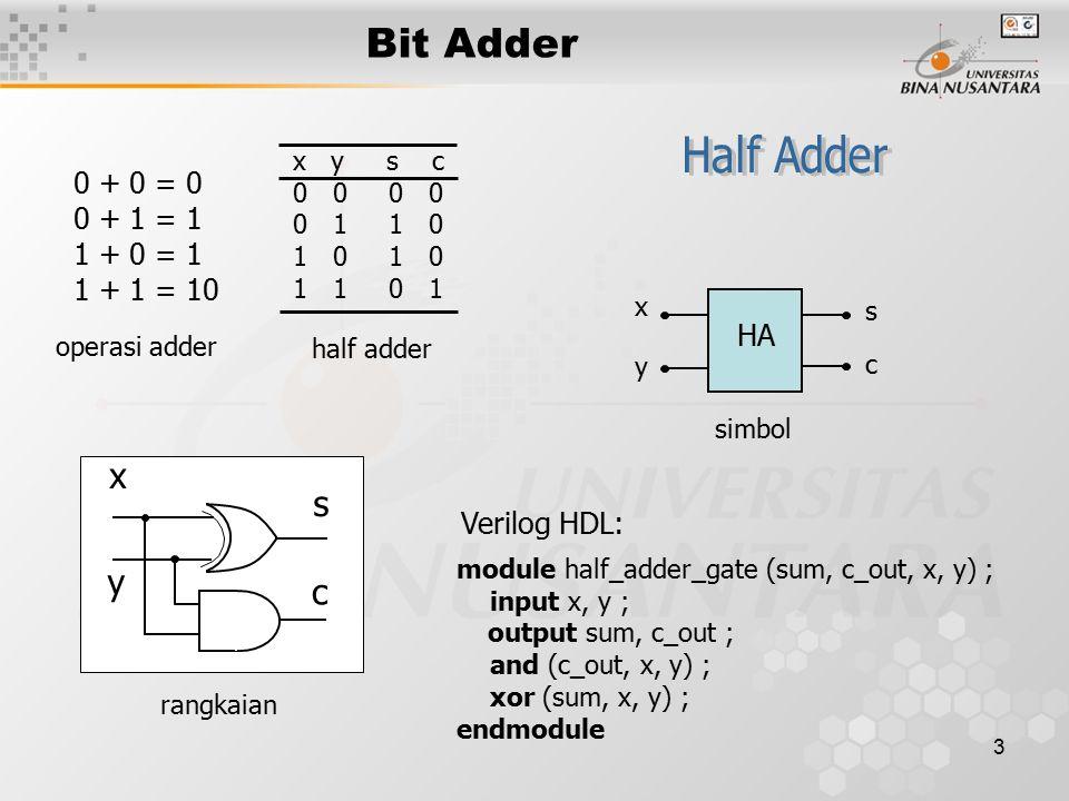 3 Bit Adder 1 0 + 0 = 0 0 + 1 = 1 1 + 0 = 1 1 + 1 = 10 operasi adder x y s c 0 0 0 1 1 0 1 0 1 1 0 1 half adder HA x y s c simbol x y s c rangkaian mo