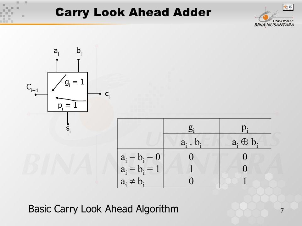 7 Carry Look Ahead Adder g i = 1 p i = 1 aiai bibi cici C i+1 sisi gigi pipi a i. b i a i  b i a i = b i = 0 a i = b i = 1 a i  b i 010010 001001 Ba