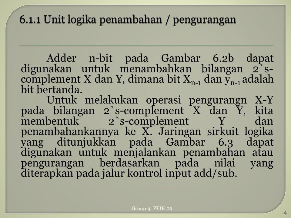 15 Group 4 PTIK 09