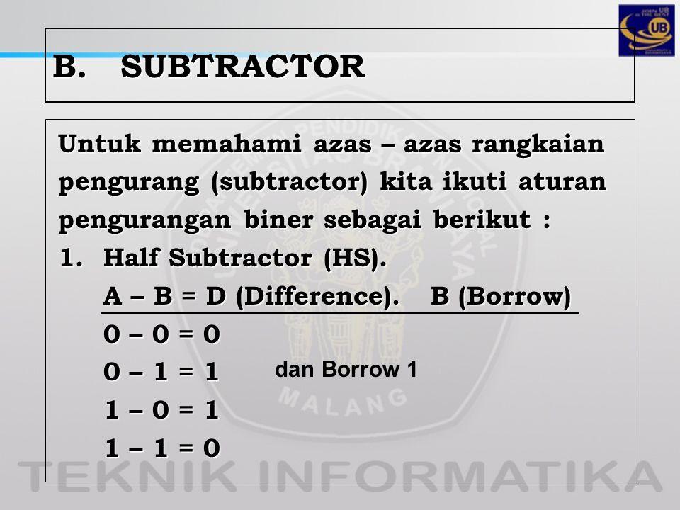 B.SUBTRACTOR Untuk memahami azas – azas rangkaian pengurang (subtractor) kita ikuti aturan pengurangan biner sebagai berikut : 1.Half Subtractor (HS).