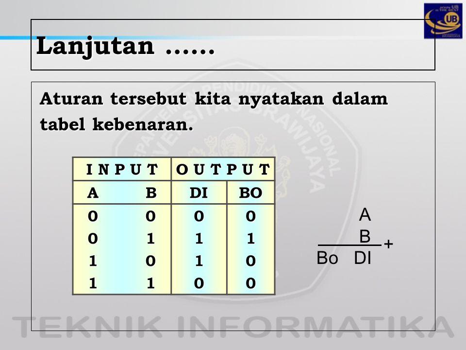 Lanjutan …… Aturan tersebut kita nyatakan dalam tabel kebenaran. I N P U T O U T P U T A B DIBO 0 0 0 1 1 0 1 1 01100100 A B Bo DI +