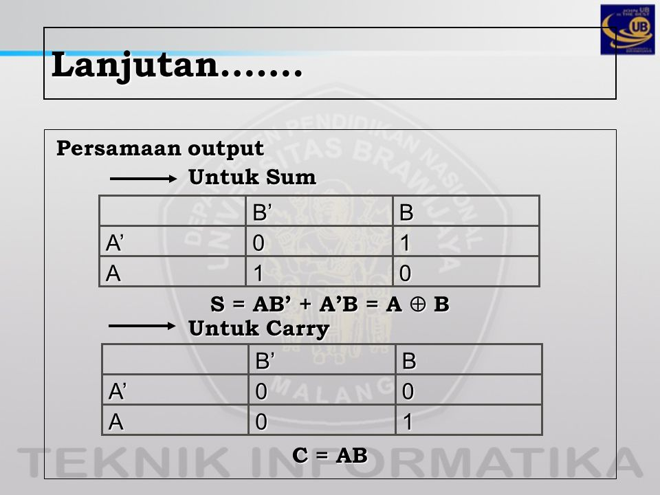 Lanjutan……. Persamaan output Untuk Sum S = AB' + A'B = A  B Untuk Carry C = AB 10A' 01A BB' 00A' 10A BB'