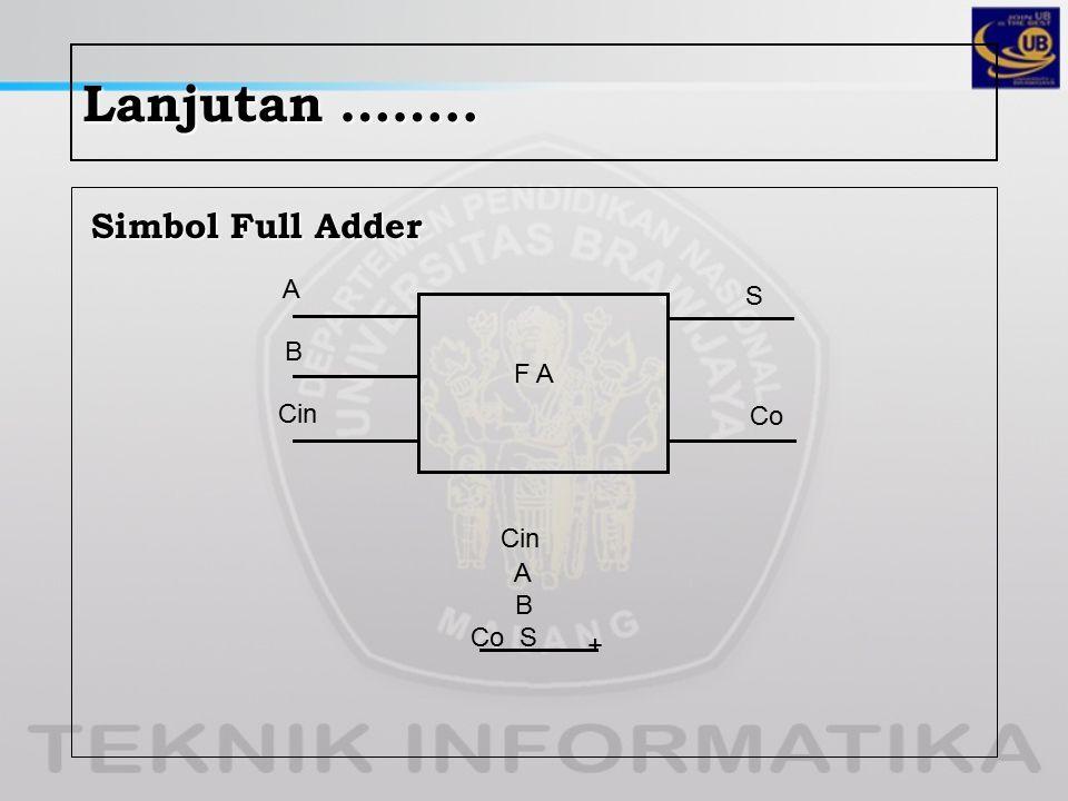 Persamaan Output (Metode Minterm) S = A'B'Cin + ABCin' + AB'Cin' + ABCin = A' (B'Cin + BCin') + A (B'Cin' + BCin) = A' (B'Cin + BCin') + A (B'Cin' + BCin) = A' (B  Cin) + A (B  Cin)' = A' (B  Cin) + A (B  Cin)' = A  B  Cin = A  B  Cin Co = A'BCin + AB'Cin + ABCin' +ABCin = Cin (A'B + AB') + AB (Cin' + Cin) = Cin (A'B + AB') + AB (Cin' + Cin) = Cin (A  B) + AB = Cin (A  B) + AB