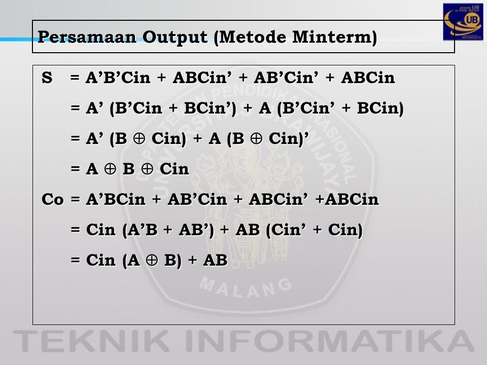 Persamaan Output (Metode Minterm) S = A'B'Cin + ABCin' + AB'Cin' + ABCin = A' (B'Cin + BCin') + A (B'Cin' + BCin) = A' (B'Cin + BCin') + A (B'Cin' + B