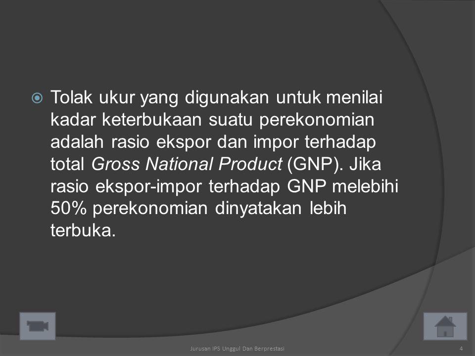 Perekonomian terbuka adalah perekonomian suatu negara yang melakukan perdagangan internasional serta memiliki hubungan-hubungan finansial dan nonfinan