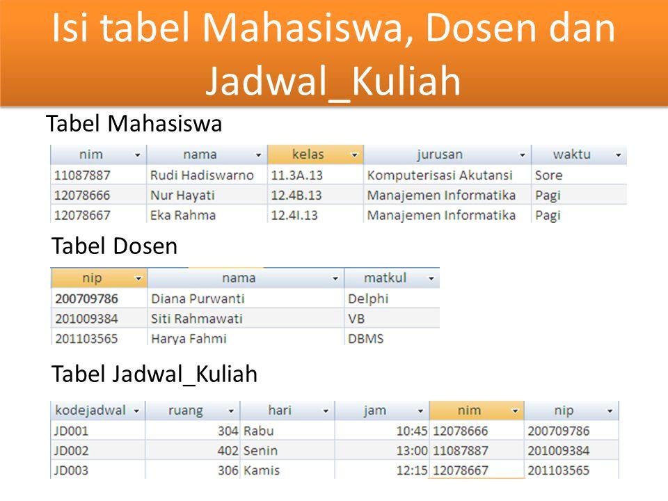 Isi tabel Mahasiswa, Dosen dan Jadwal_Kuliah Tabel Mahasiswa Tabel Dosen Tabel Jadwal_Kuliah