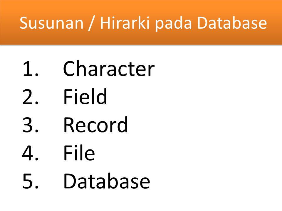 Tipe Data Kegunaan Text Varchar Char Untuk data berupa huruf atau angka yang tidak untuk dihitung Number Integer Long Int Byte Untuk data berupa angka terutama bilangan bulat Untuk data berupa angka terutama bilangan desimal Float Double