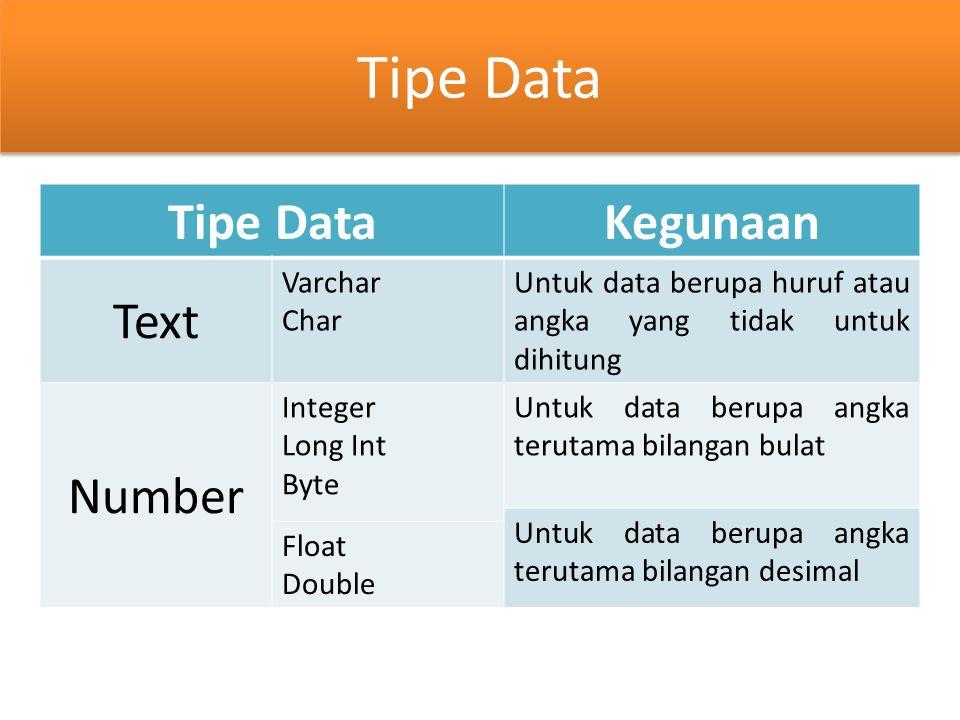 Tipe Data Kegunaan Text Varchar Char Untuk data berupa huruf atau angka yang tidak untuk dihitung Number Integer Long Int Byte Untuk data berupa angka