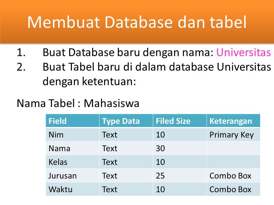 Membuat Database dan tabel 1.Buat Database baru dengan nama: Universitas 2.Buat Tabel baru di dalam database Universitas dengan ketentuan: Nama Tabel