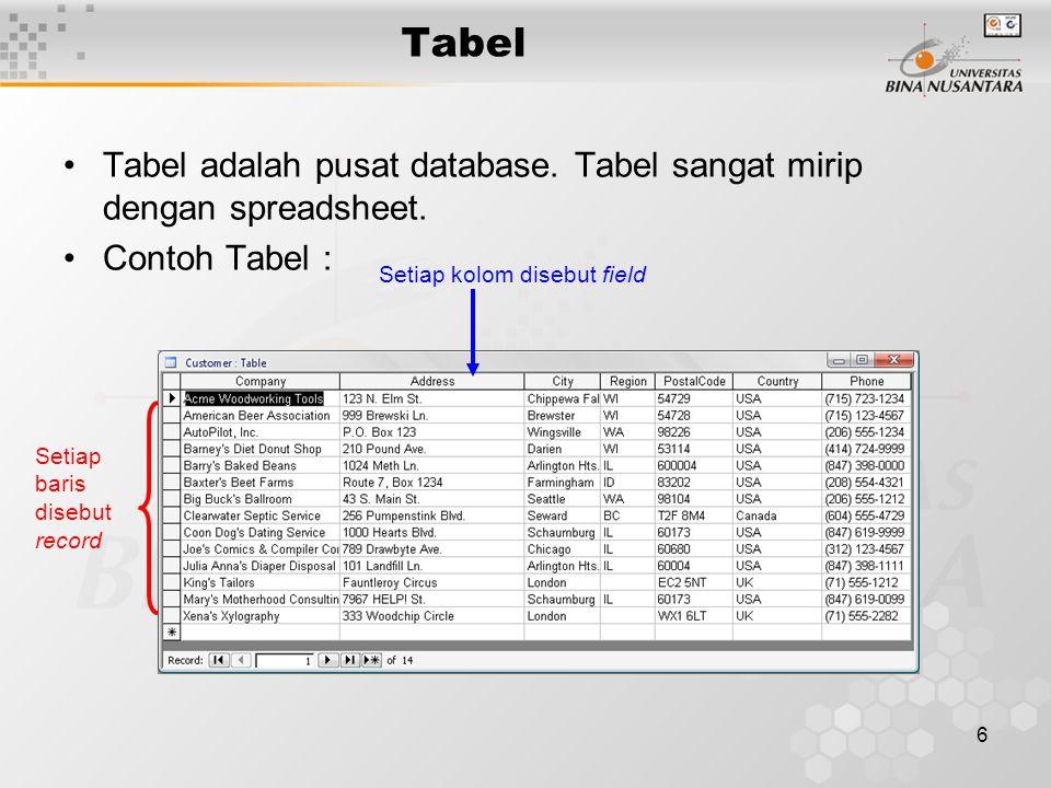 6 Tabel Tabel adalah pusat database. Tabel sangat mirip dengan spreadsheet. Contoh Tabel : Setiap baris disebut record Setiap kolom disebut field