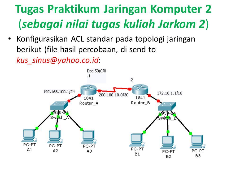 Tugas Praktikum Jaringan Komputer 2 (sebagai nilai tugas kuliah Jarkom 2) Konfigurasikan ACL standar pada topologi jaringan berikut (file hasil percobaan, di send to kus_sinus@yahoo.co.id: