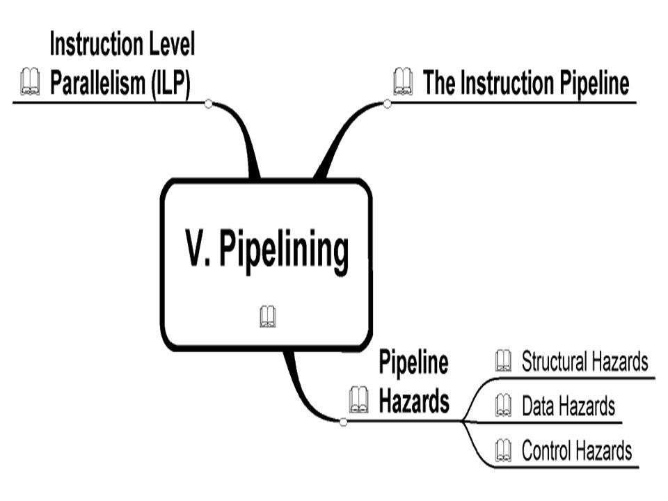 5 Definisi Pipelining adalah teknik yang digunakan untuk merealisasi Parallel Processing, yaitu dengan membagi operasi ke dalam k-stage (beberapa tingkatan) atau sub-operasi, sehingga pada satu saat ada k operasi berjalan yang sekaligus.