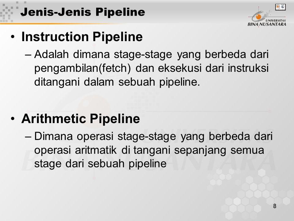 8 Jenis-Jenis Pipeline Instruction Pipeline –Adalah dimana stage-stage yang berbeda dari pengambilan(fetch) dan eksekusi dari instruksi ditangani dala