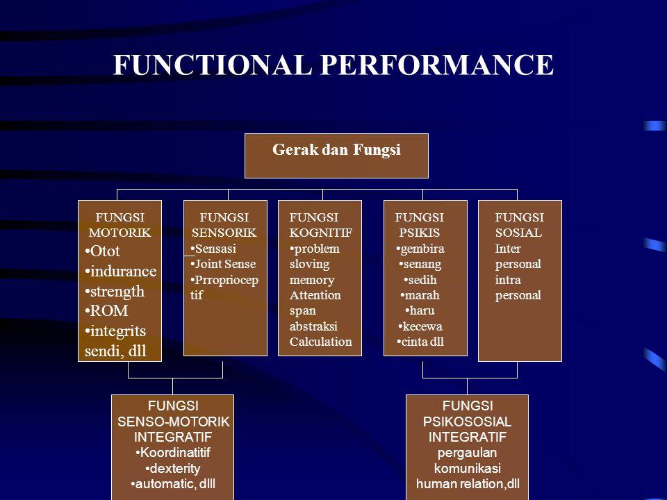 FUNCTIONAL PERFORMANCE FUNGSI SENSO-MOTORIK INTEGRATIF Koordinatitif dexterity automatic, dlll Gerak dan Fungsi FUNGSI MOTORIK Otot indurance strength ROM integrits sendi, dll FUNGSI SENSORIK Sensasi Joint Sense Prropriocep tif FUNGSI KOGNITIF problem sloving memory Attention span abstraksi Calculation FUNGSI PSIKIS gembira senang sedih marah haru kecewa cinta dll FUNGSI SOSIAL Inter personal intra personal FUNGSI PSIKOSOSIAL INTEGRATIF pergaulan komunikasi human relation,dll