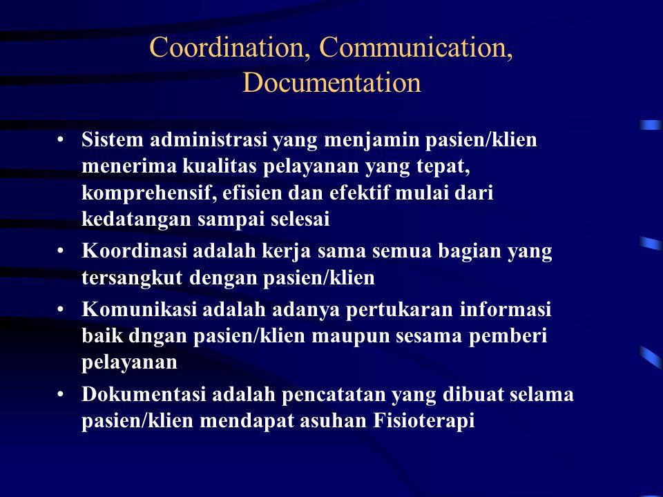 Coordination, Communication, Documentation Sistem administrasi yang menjamin pasien/klien menerima kualitas pelayanan yang tepat, komprehensif, efisien dan efektif mulai dari kedatangan sampai selesai Koordinasi adalah kerja sama semua bagian yang tersangkut dengan pasien/klien Komunikasi adalah adanya pertukaran informasi baik dngan pasien/klien maupun sesama pemberi pelayanan Dokumentasi adalah pencatatan yang dibuat selama pasien/klien mendapat asuhan Fisioterapi