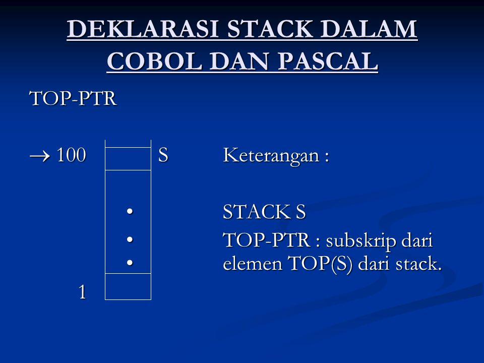 DEKLARASI STACK DALAM COBOL DAN PASCAL TOP-PTR  100 SKeterangan : STACK S STACK S TOP-PTR : subskrip dari elemen TOP(S) dari stack.